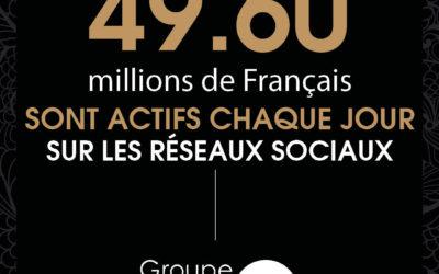 « 49.60 millions de Français sont actifs chaque jour sur les réseaux sociaux en 2021»