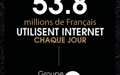 « 53.8 millions de Français utilisent internet chaque jour en 2021 »